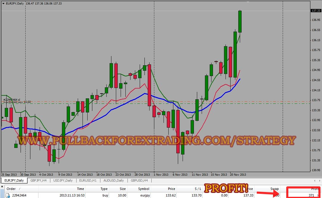 Forex sgd to rm